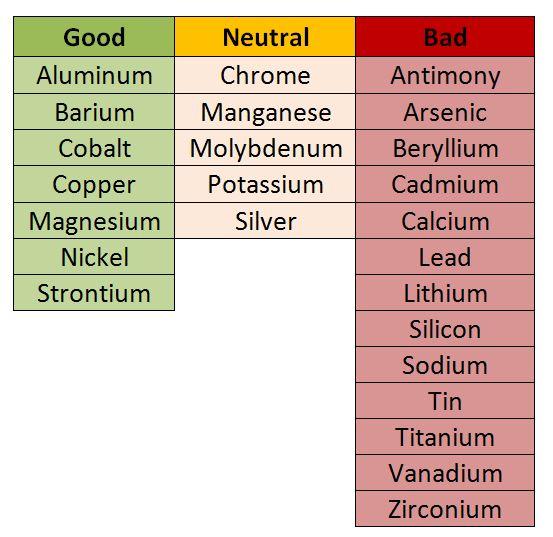ZAMAK molding contaminants