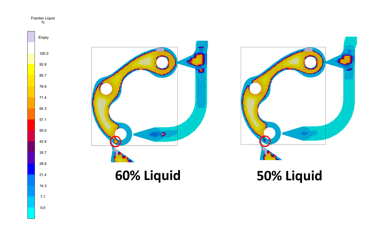 liquid percentage shrinkage porosity simulation
